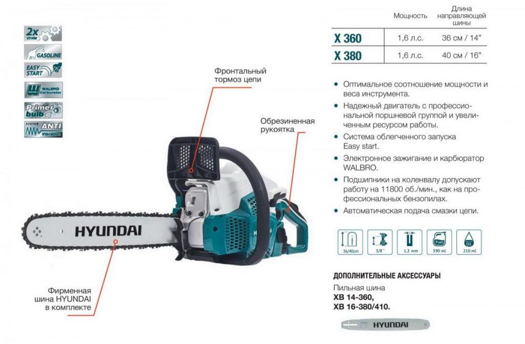 ✅ шина для бензопилы - 90 фото оптимальной формы и длины резы - спецтехника52.рф