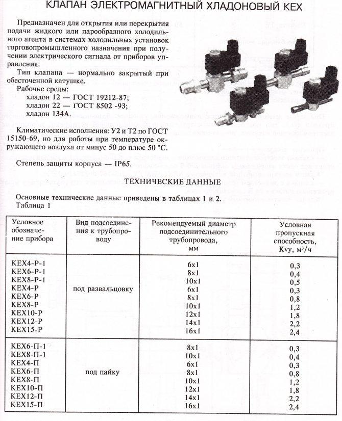 Соленоидный клапан электромагнитный: фото, виды, характеристики, сфера применения