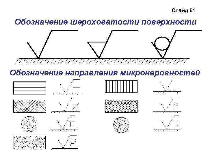 Гост 2.309-73единая система конструкторской документации. обозначения шероховатости поверхностей