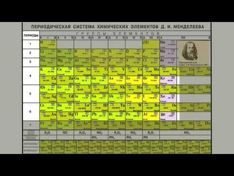 Периодическая система химических  элементов: как это работает