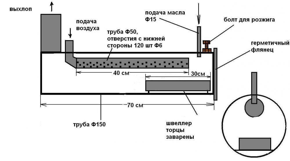 Горелки на отработанном масле: бабингтона на «отработке» и автоматическая для твердотопливного котла, капельная и масляная, другие