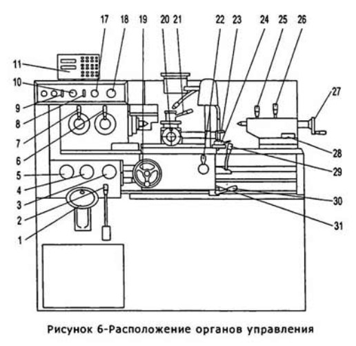 Токарно-винторезный станок 250итвм