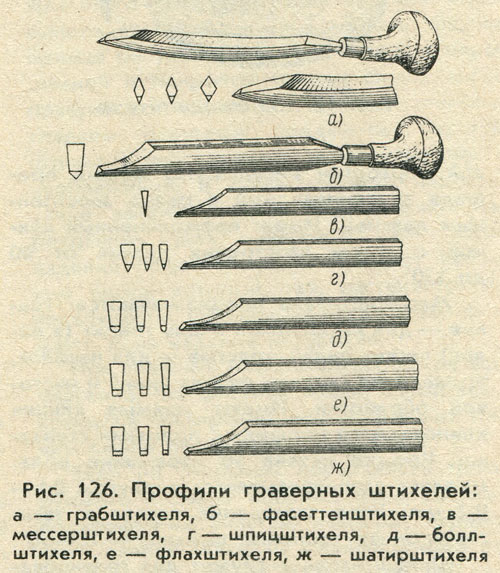 Штихель: для гравировки по металлу и резьбы по дереву, набор для ручной гравировки, электроштихели и другой инструмент. как сделать рисунок?