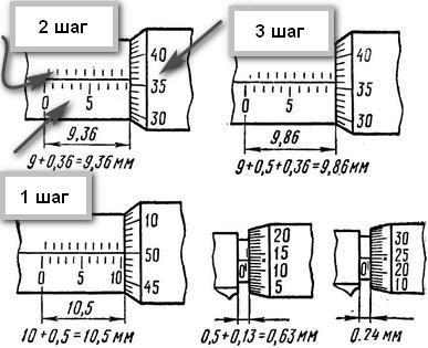 Как правильно пользоваться микрометром: видео, фото
