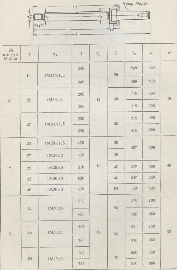 Гост 25557-2016 конусы инструментальные. основные размеры.