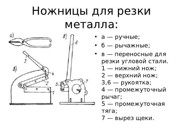 Рычажные ножницы по металлу