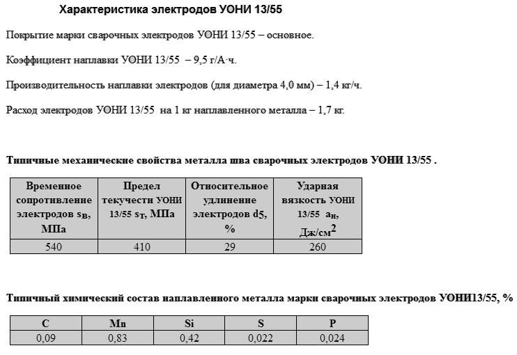 Описание и выбор материалов для электродов типа «уони-13/55»