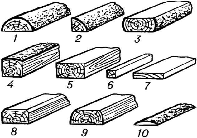 § 3. древесина. пиломатериалы и древесные материалы