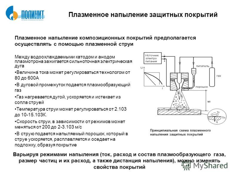Диффузионная металлизация википедия