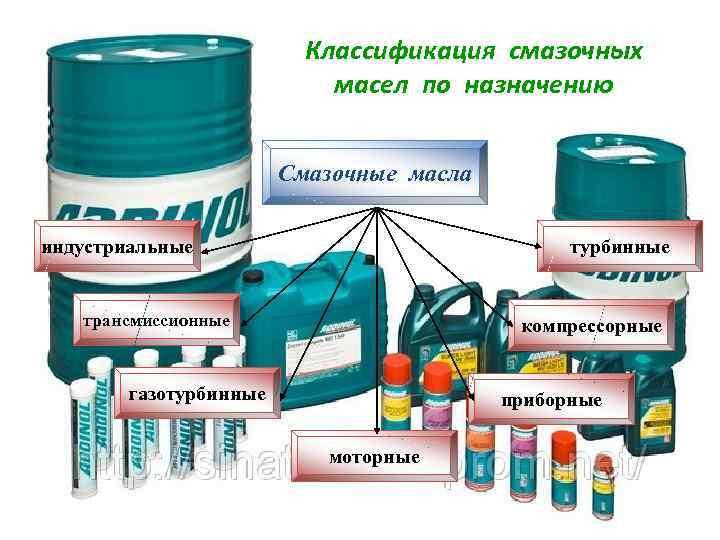 Типы смазочных материалов — консистентные смазки
