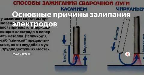 Какие электроды подходят для сварки тонкого металла? подробный обзор