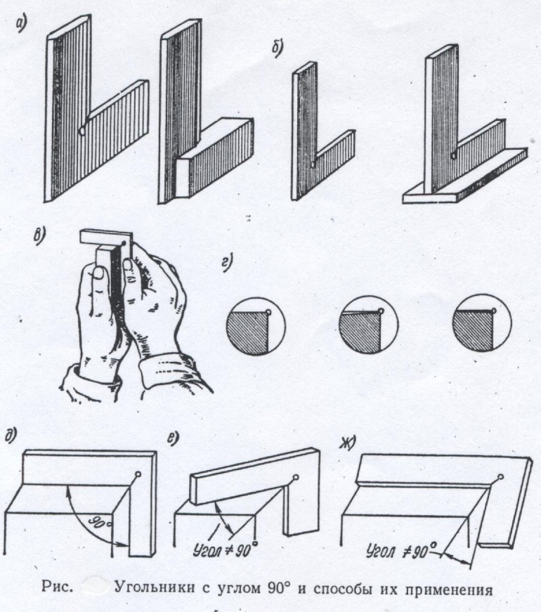 Виды строительных изделий из металла