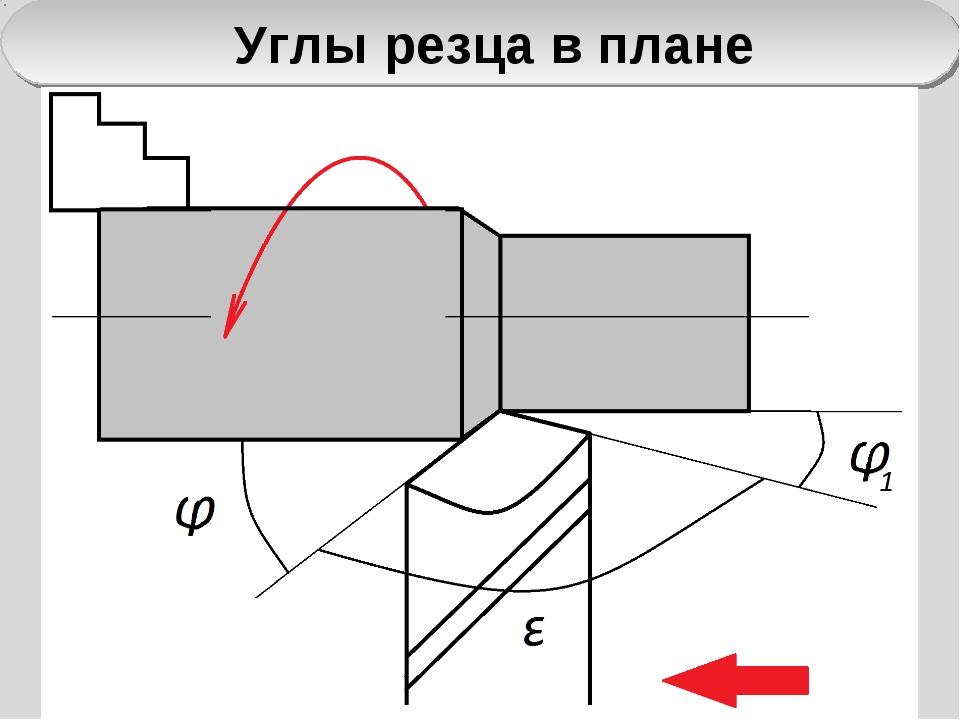 Параметры токарных резцов, установки, правила заточки