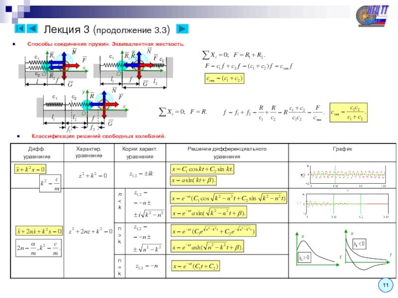 Как найти растяжение пружины формула