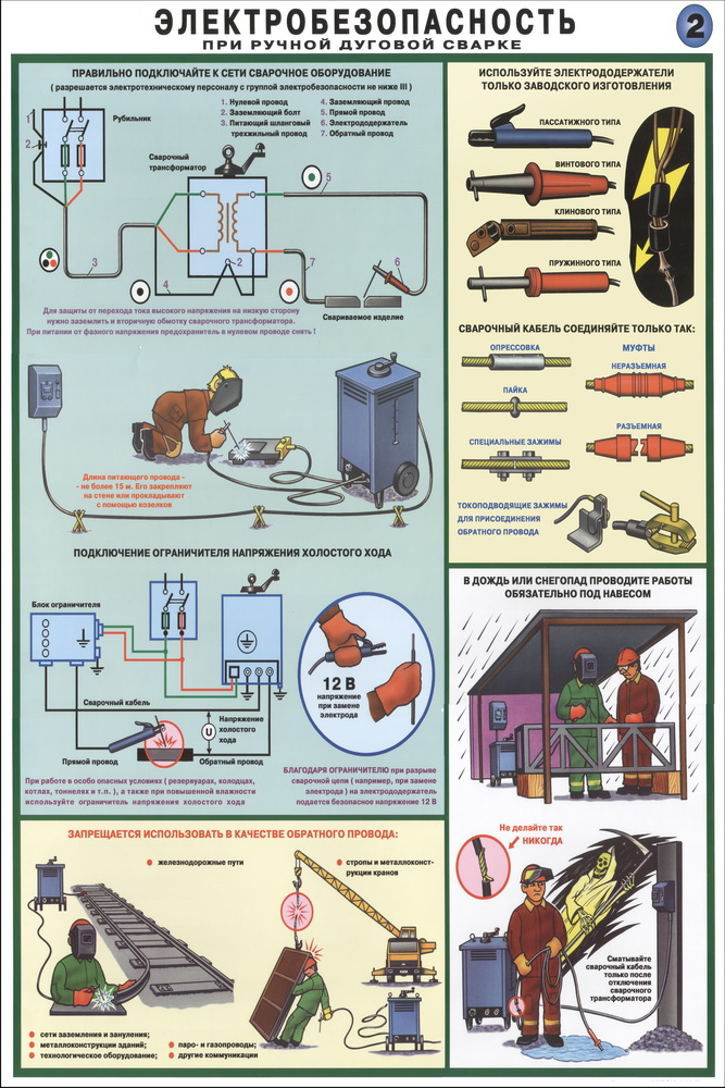 Нормы и правила безопасности сварщика