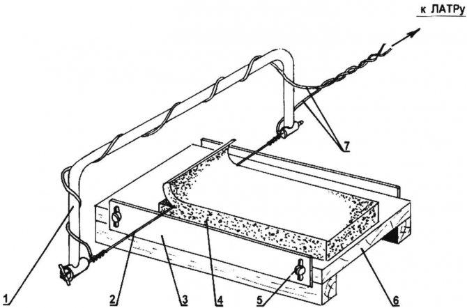 Резка пенопласта: станок для фигурной резки, прибор, нож