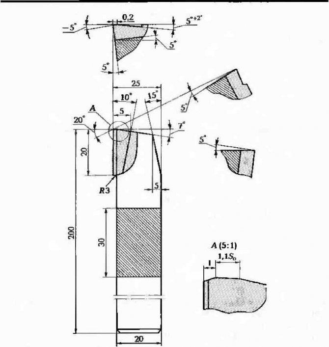 Основные элементы, режущая часть, геометрия токарного резца