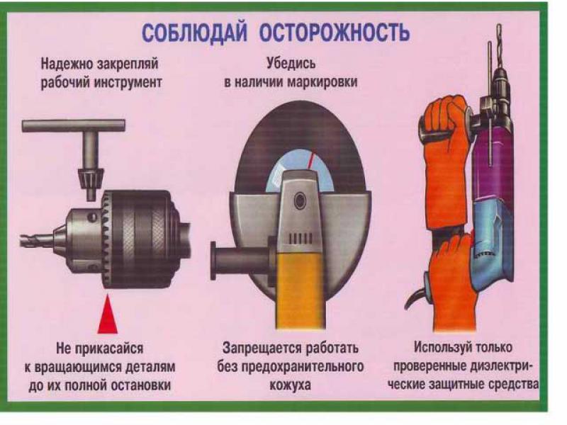 Техника безопасности при работе с болгаркой: с электрической ушм, правила безопасной работы