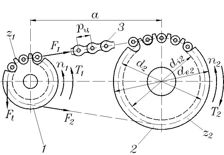 Конструирование звездочек цепных передач