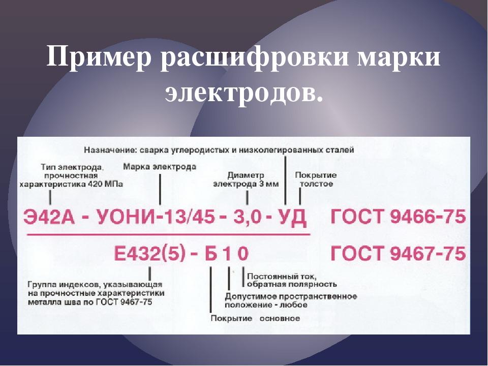 Технические характеристики сварочных электродов уони 13/55