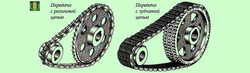 § 4. сборка цепной передачи