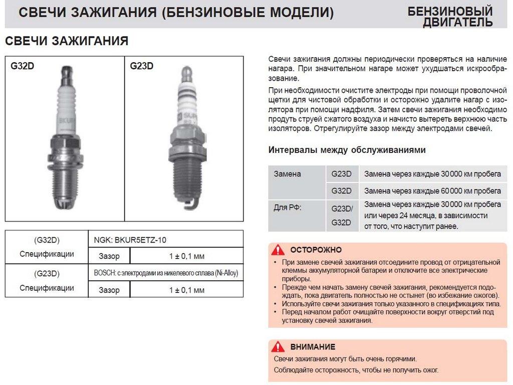 Принцип работы свечи зажигания бензопилы. катушка зажигания бензопилы. устройство стартера,