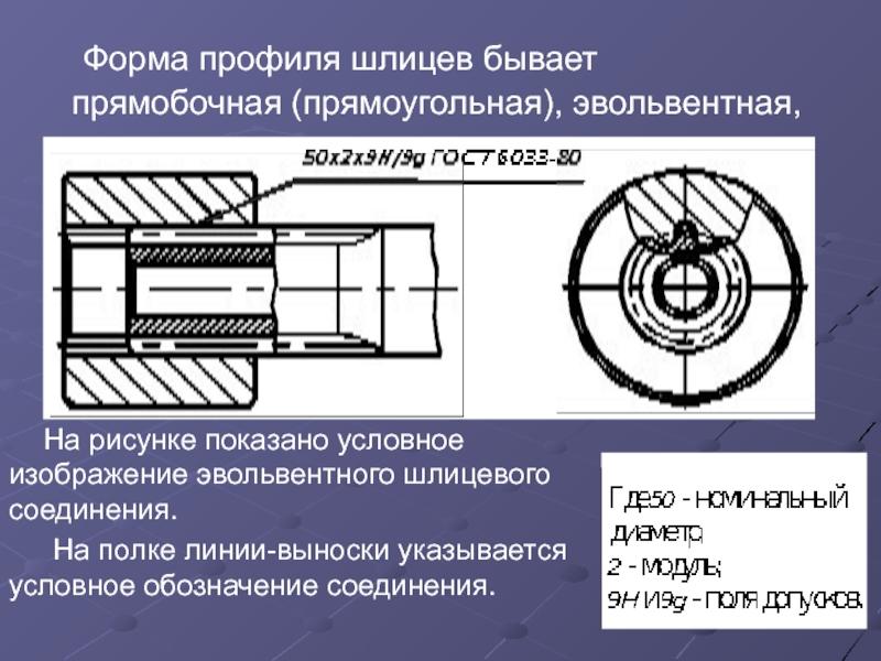 Обозначение шлицов на чертеже гост 6033 80