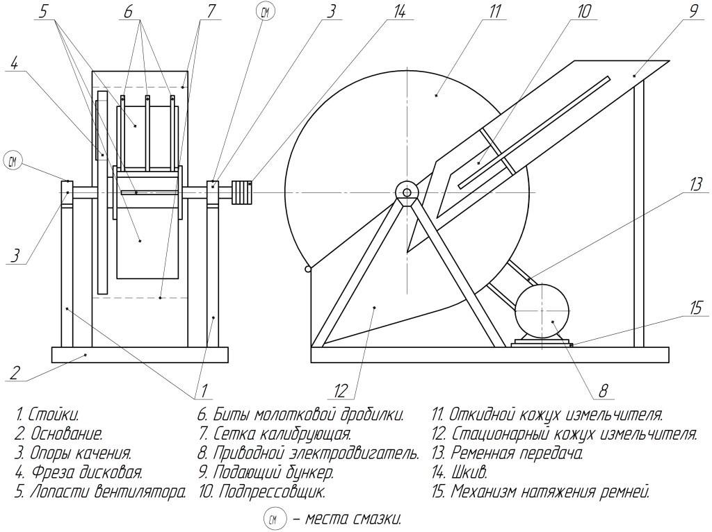Арболит своими руками в домашних условиях: пропорции, состав, технология производства