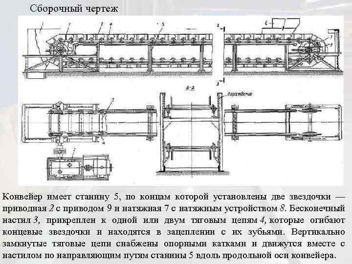 Цепной конвейер принцип действия, устройство, виды, применение