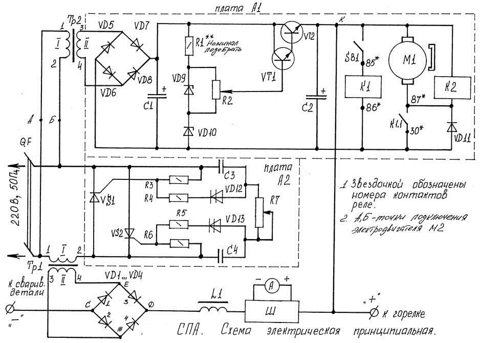 Полуавтомат из инвертора своими руками: алгоритм переделки