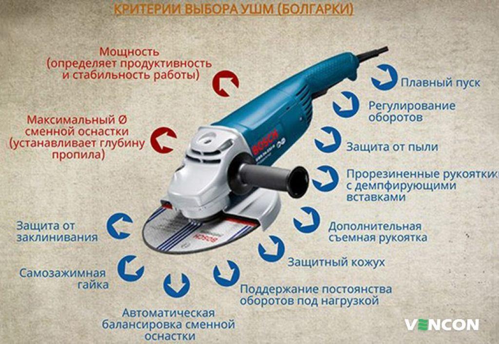 Как выбрать болгарку для дома: советы + рекомендации по выбору угловой шлифовальной машины