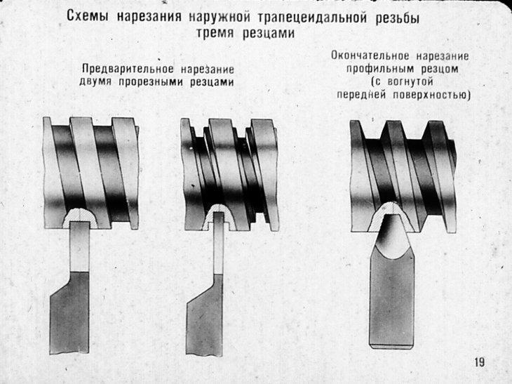 Двухзаходная резьба как нарезать? - металлы и металлообработка
