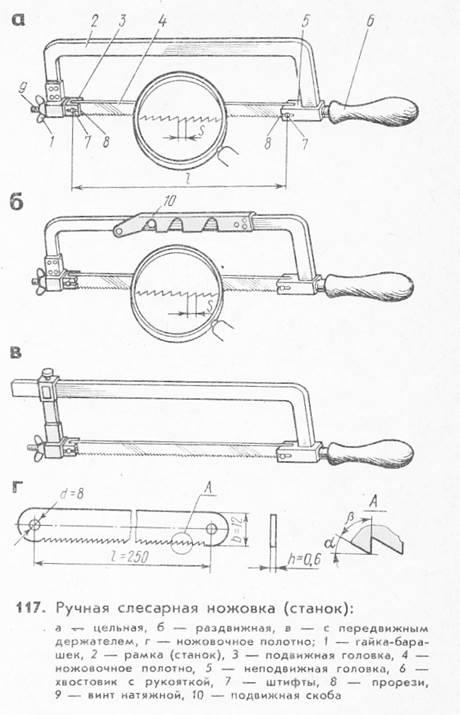 Ножовка по металлу ручная ее назначение виды и как выбирать
