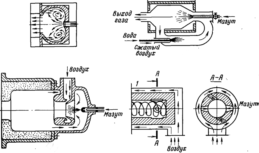 Горелка на отработке своими руками: изготовление, принципы работы масляного отопителя