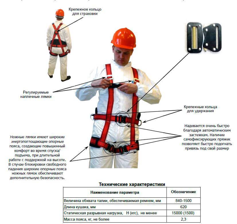 Виды систем обеспечения безопасности при работе на высоте, средства защиты при проведении работ на высоте