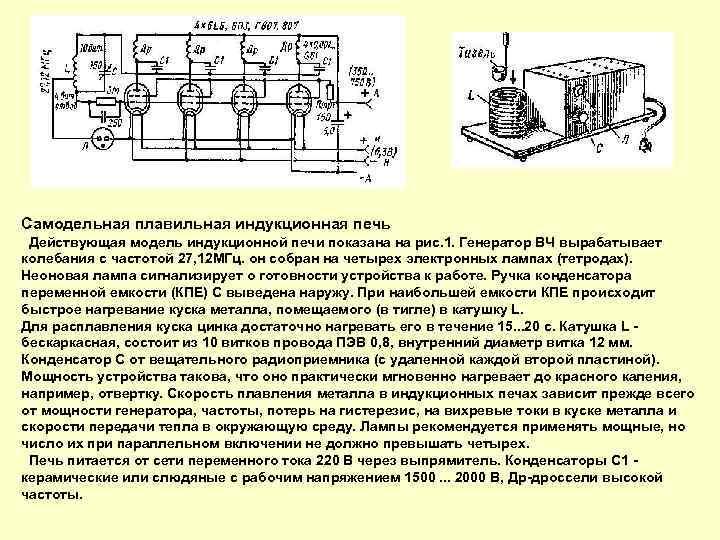 Самодельный индукционный нагреватель металла из микроволновки