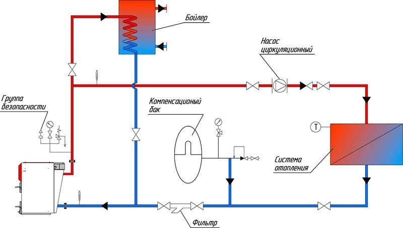 Расчет циркуляционного насоса для теплого пола калькулятор