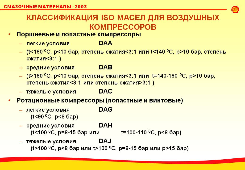 Классификация компрессорных масел - масла.сайт