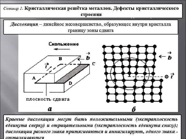 Атомно – кристаллическая структура металлов