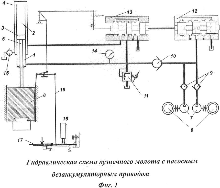 Гидромолот: принцип работы и разновидности