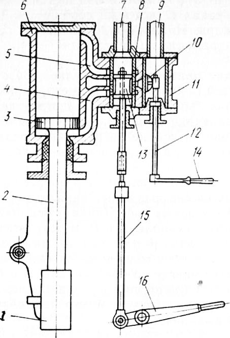 Гидромолот (37 фото): принцип работы и назначение азота в гидравлическом молоте, пика и другие насадки, ручные, навесные и другие модели