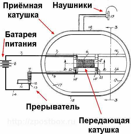 Делаем металлоискатель своими руками: пошаговая инструкция по сборке + руководство по настройке