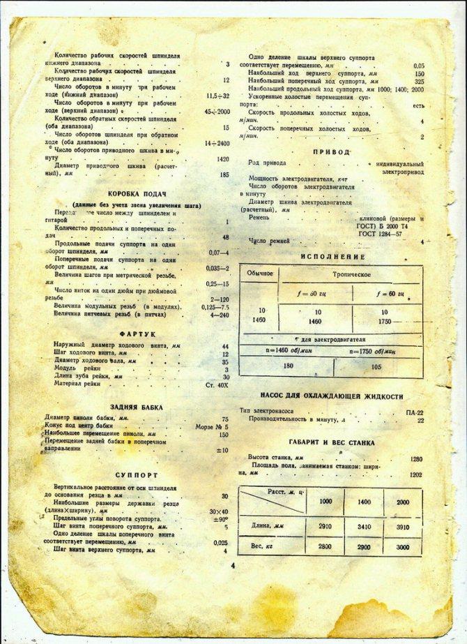 Токарно-винторезный станок 1к62: технические характеристики, паспорт