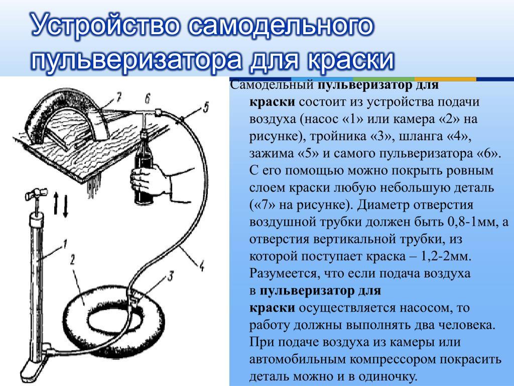 Устройство и принцип работы краскопульта: электрический, пневматический, ручной, с верхним и нижним бачком