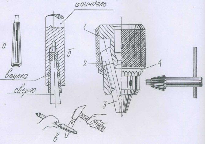 Как поменять, разобрать и снять с дрели без ключа разные виды патронов