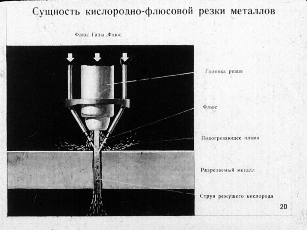 Газовая резка металла — технология и оборудование для резки