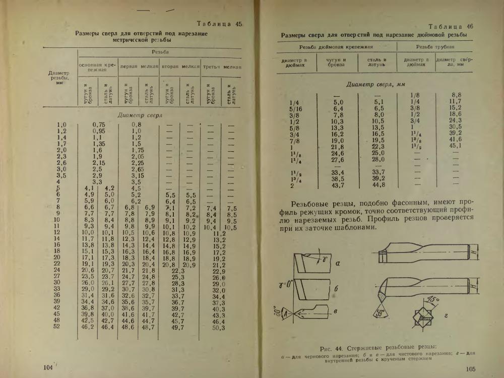 Диаметр отверстия под резьбу — таблица размеров по гост, расчет, побор сверла
