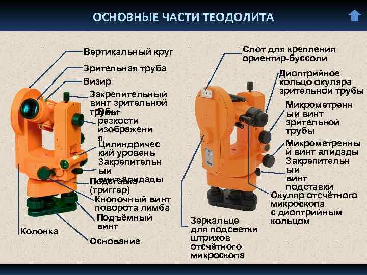 Теодолит и нивелир: сходства и отличия