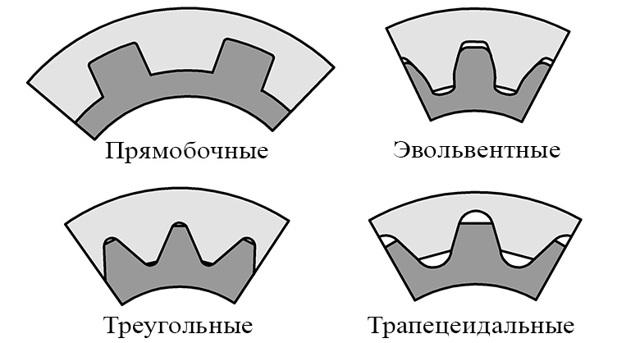 Решение задач по начертательной геометрии и инженерной графике
