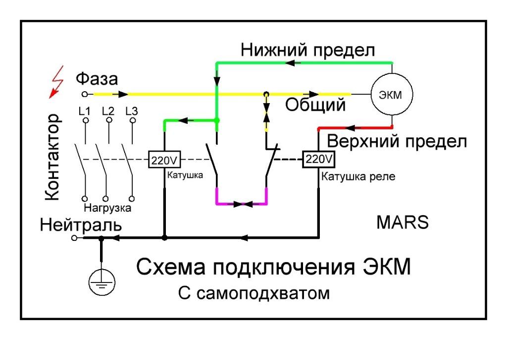 3.1. сигнализирующие манометры. общие понятия и принципы действия